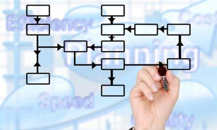 Alt du skal vide om webshop logistik